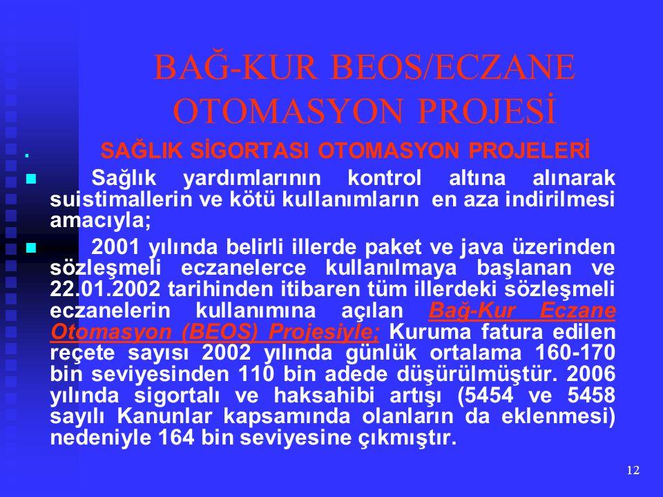 BAĞ-KUR BEOS/ECZANE OTOMASYON PROJESİ