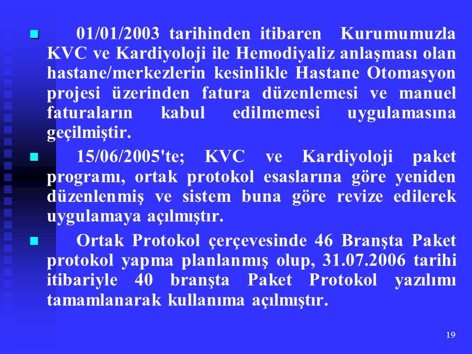 01/01/2003 tarihinden itibaren Kurumumuzla KVC ve Kardiyoloji ile Hemodiyaliz anlaşması olan hastane/merkezlerin kesinlikle Hastane Otomasyon projesi üzerinden fatura düzenlemesi ve manuel faturaların kabul edilmemesi uygulamasına geçilmiştir.