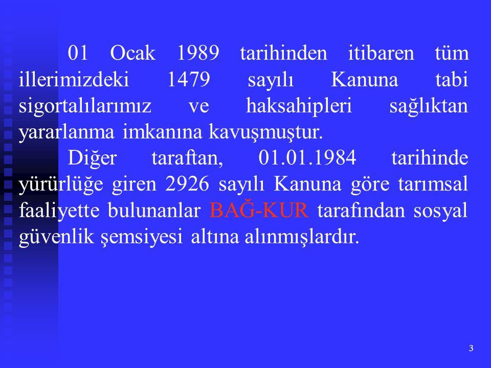01 Ocak 1989 tarihinden itibaren tüm illerimizdeki 1479 sayılı Kanuna tabi sigortalılarımız ve haksahipleri sağlıktan yararlanma imkanına kavuşmuştur.