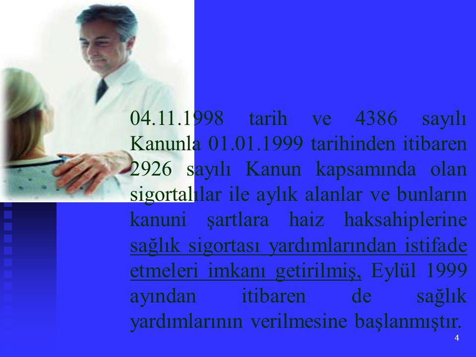 04. 11. 1998 tarih ve 4386 sayılı Kanunla 01. 01
