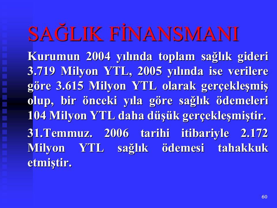 SAĞLIK FİNANSMANI