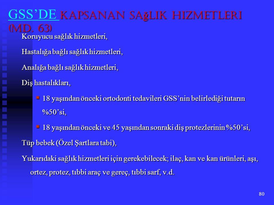GSS'DE Kapsanan Sağlık Hizmetleri (Md. 63)