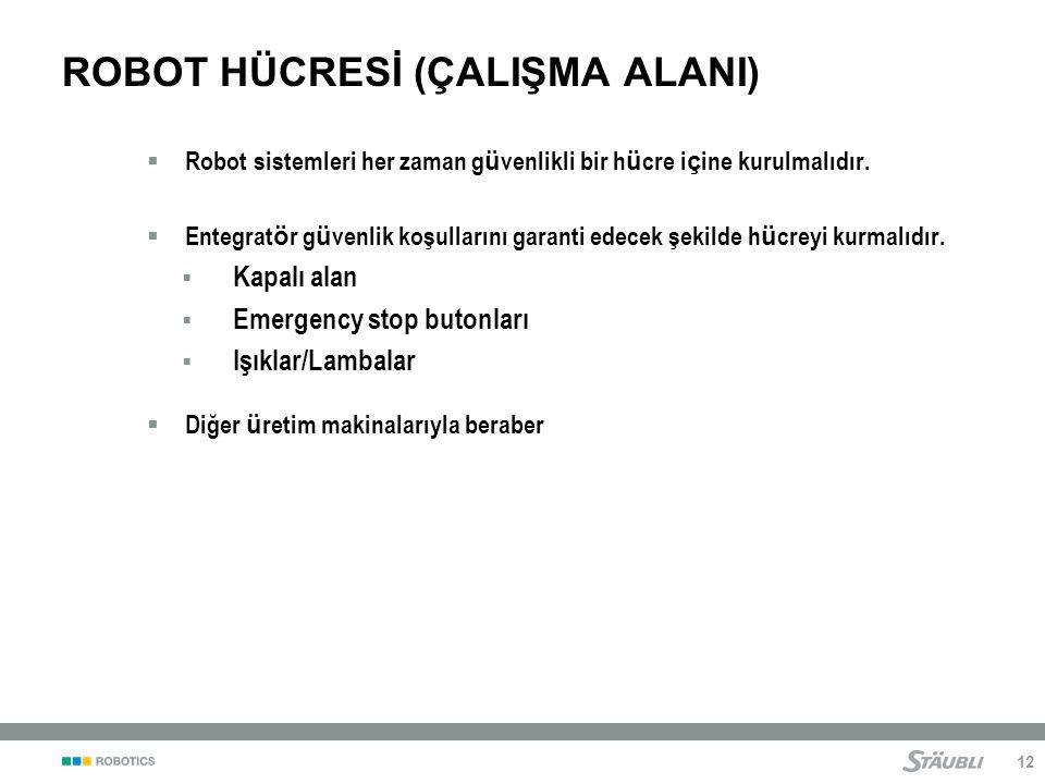 ROBOT HÜCRESİ (ÇALIŞMA ALANI)