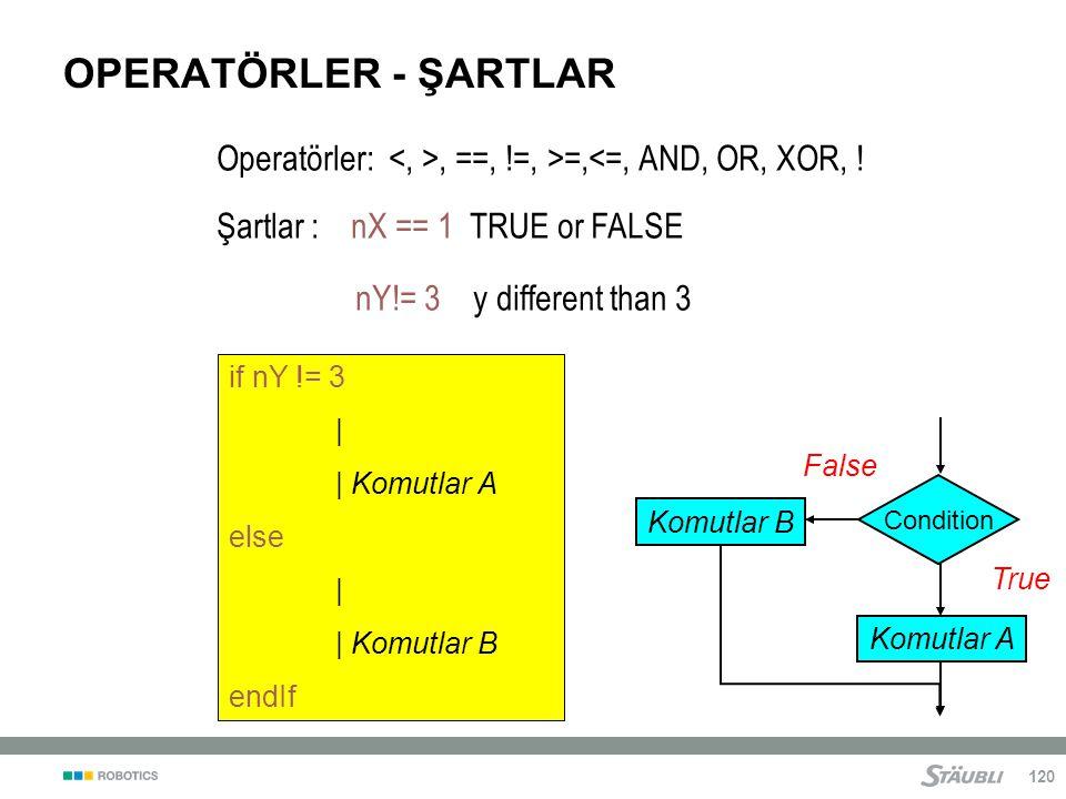 OPERATÖRLER - ŞARTLAR Operatörler: <, >, ==, !=, >=,<=, AND, OR, XOR, ! Şartlar : nX == 1 TRUE or FALSE.