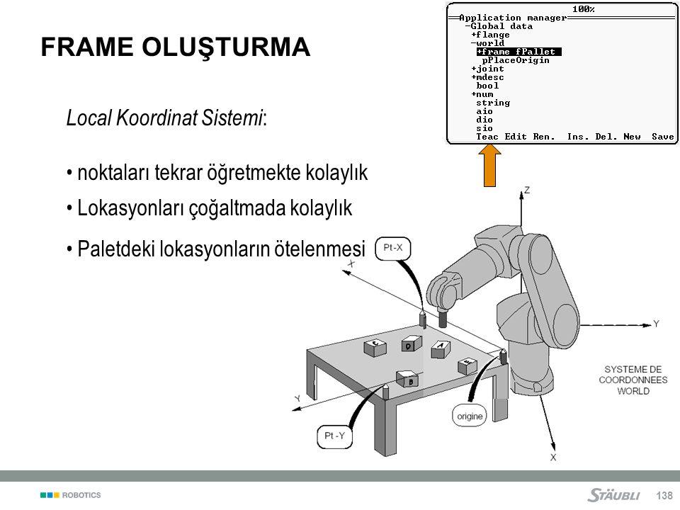 FRAME OLUŞTURMA Local Koordinat Sistemi: