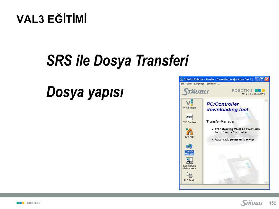 SRS ile Dosya Transferi Dosya yapısı