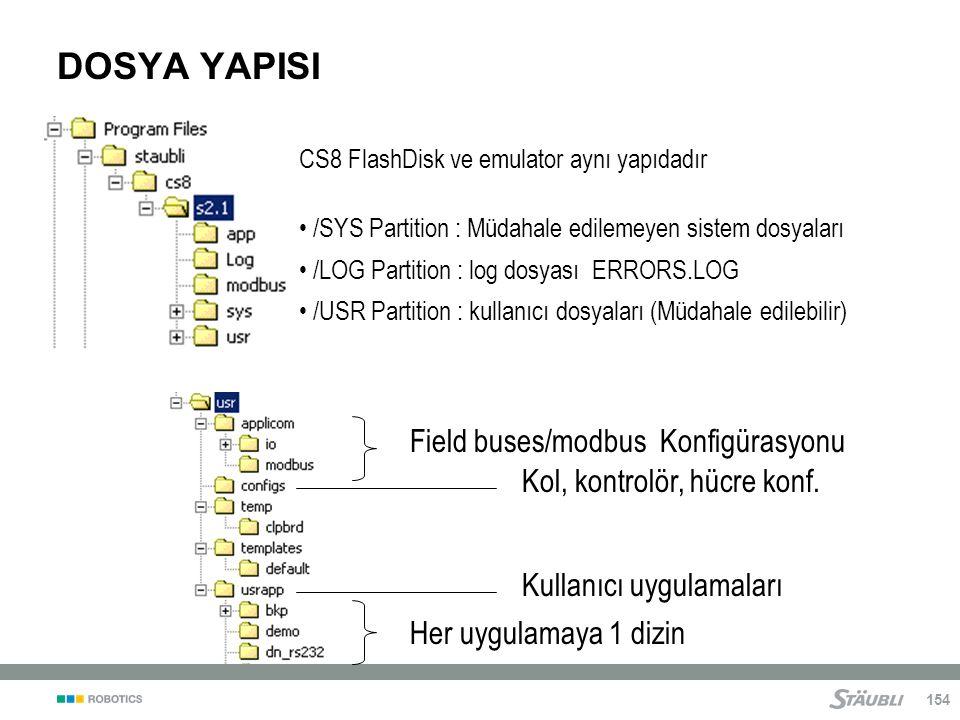 DOSYA YAPISI Field buses/modbus Konfigürasyonu