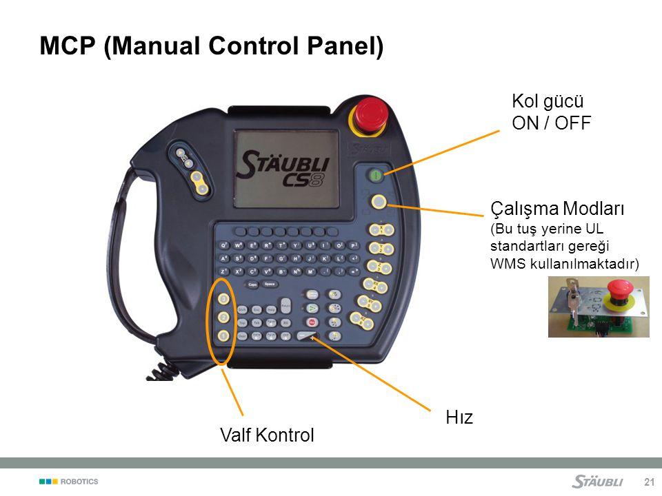 MCP (Manual Control Panel)