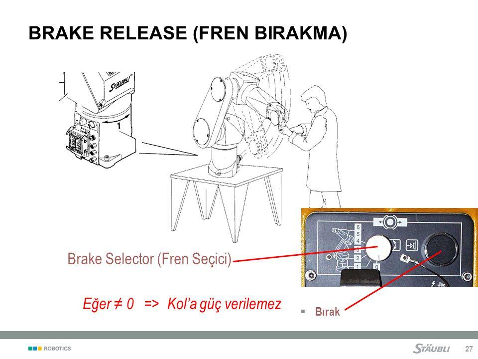 BRAKE RELEASE (FREN BIRAKMA)
