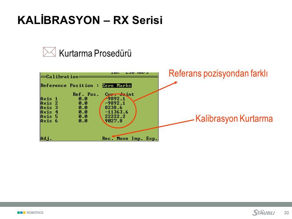 KALİBRASYON – RX Serisi