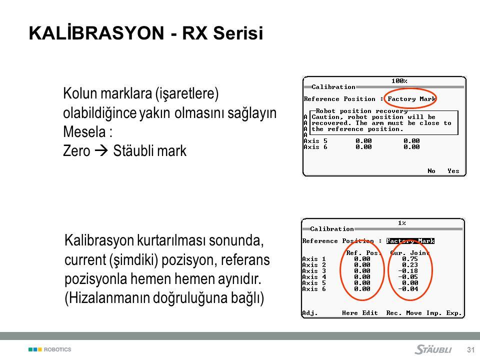 KALİBRASYON - RX Serisi