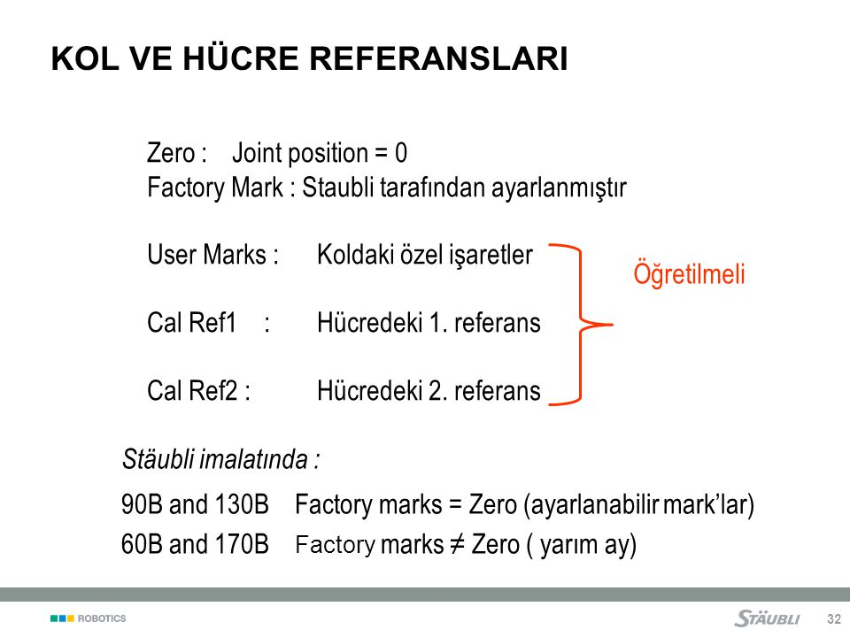 KOL VE HÜCRE REFERANSLARI
