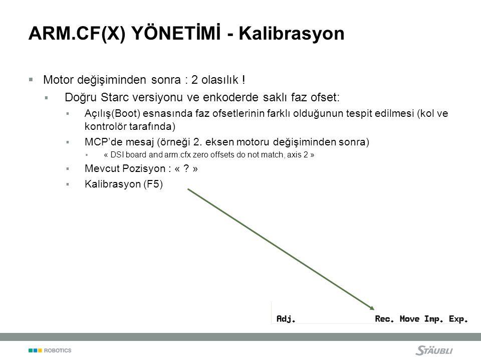 ARM.CF(X) YÖNETİMİ - Kalibrasyon