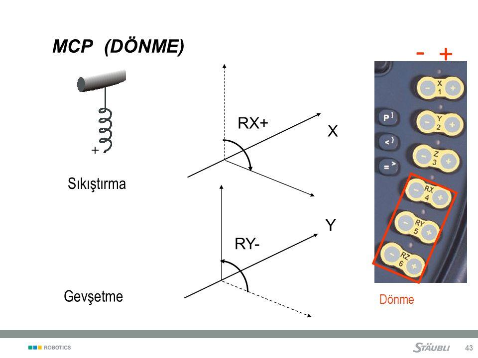- + MCP (DÖNME) RX+ X Sıkıştırma Y RY- Notes: Gevşetme Dönme