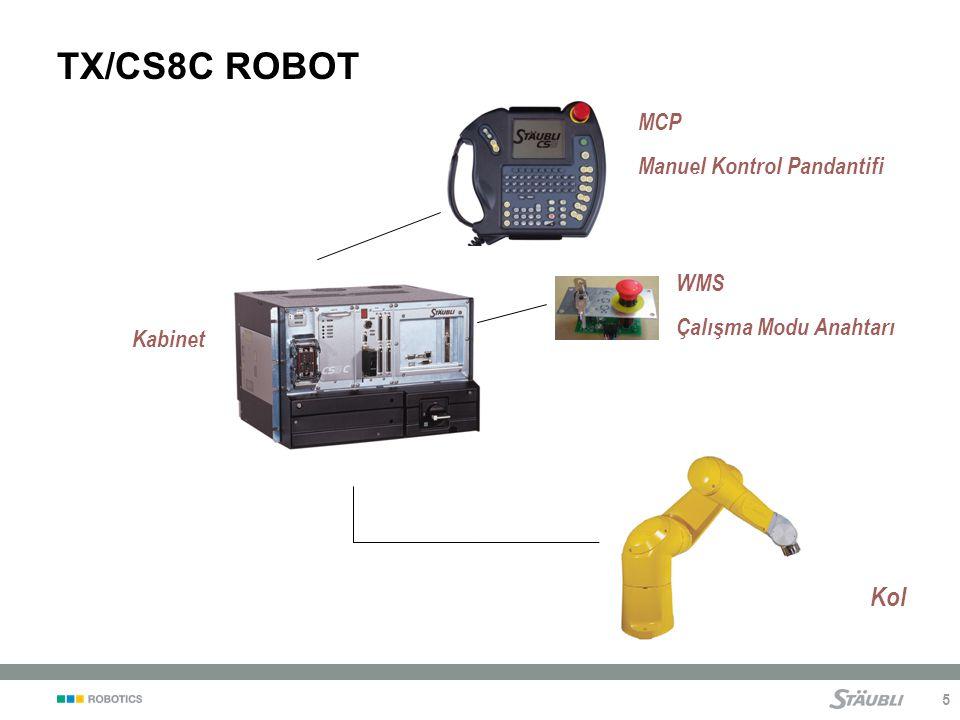 TX/CS8C ROBOT Kol MCP Manuel Kontrol Pandantifi WMS