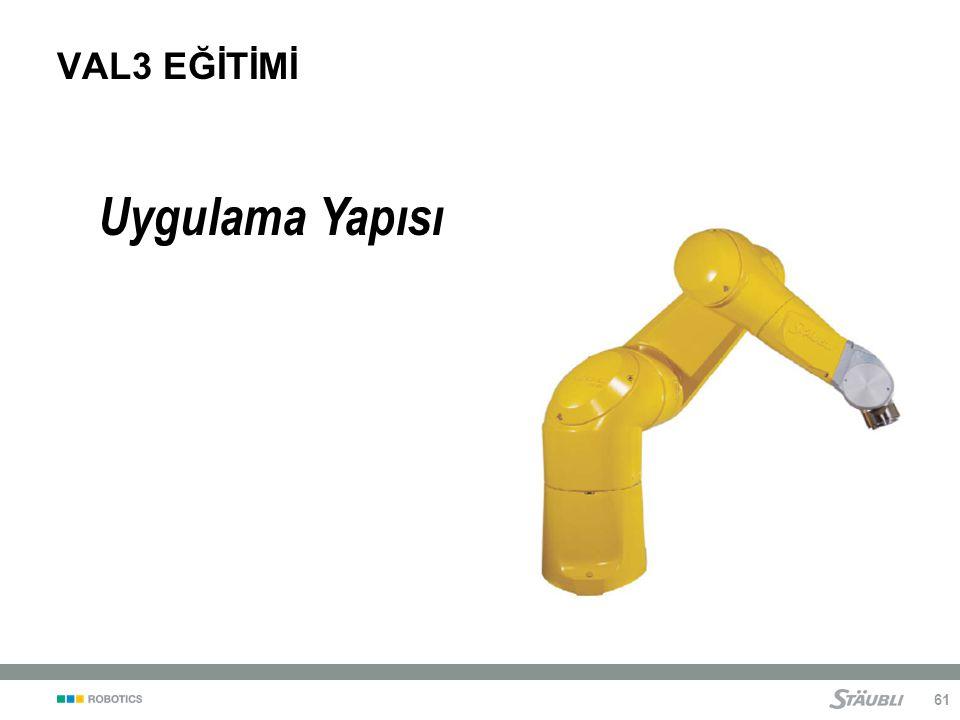 VAL3 EĞİTİMİ Uygulama Yapısı