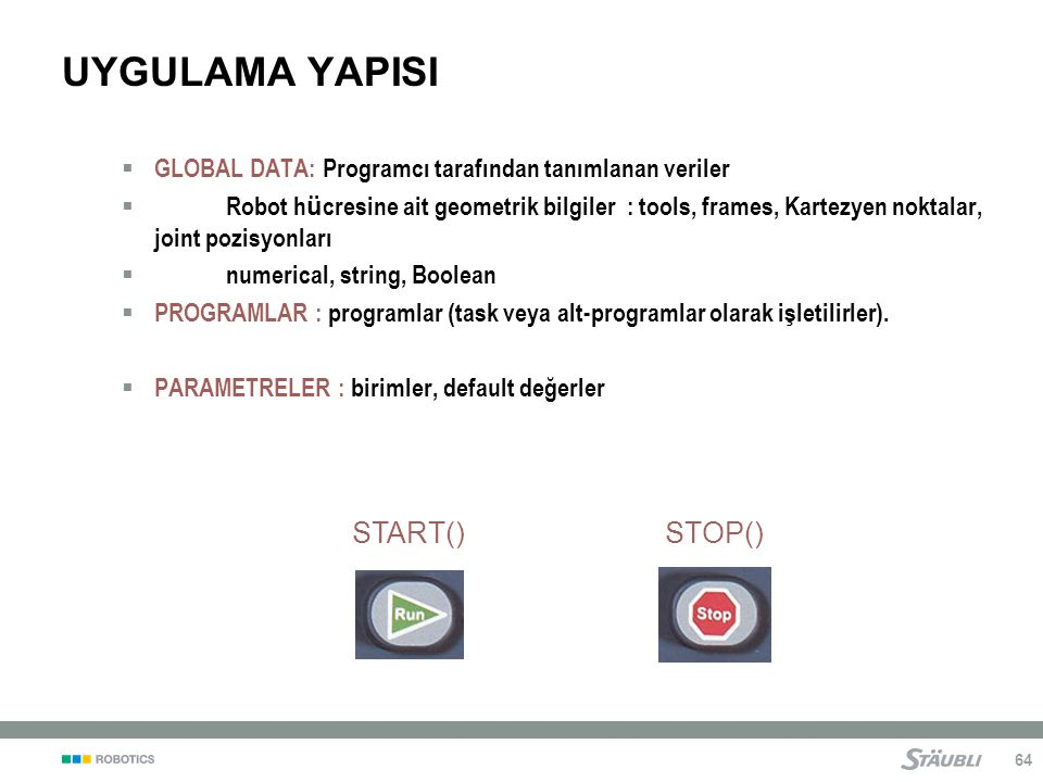 UYGULAMA YAPISI START() STOP()
