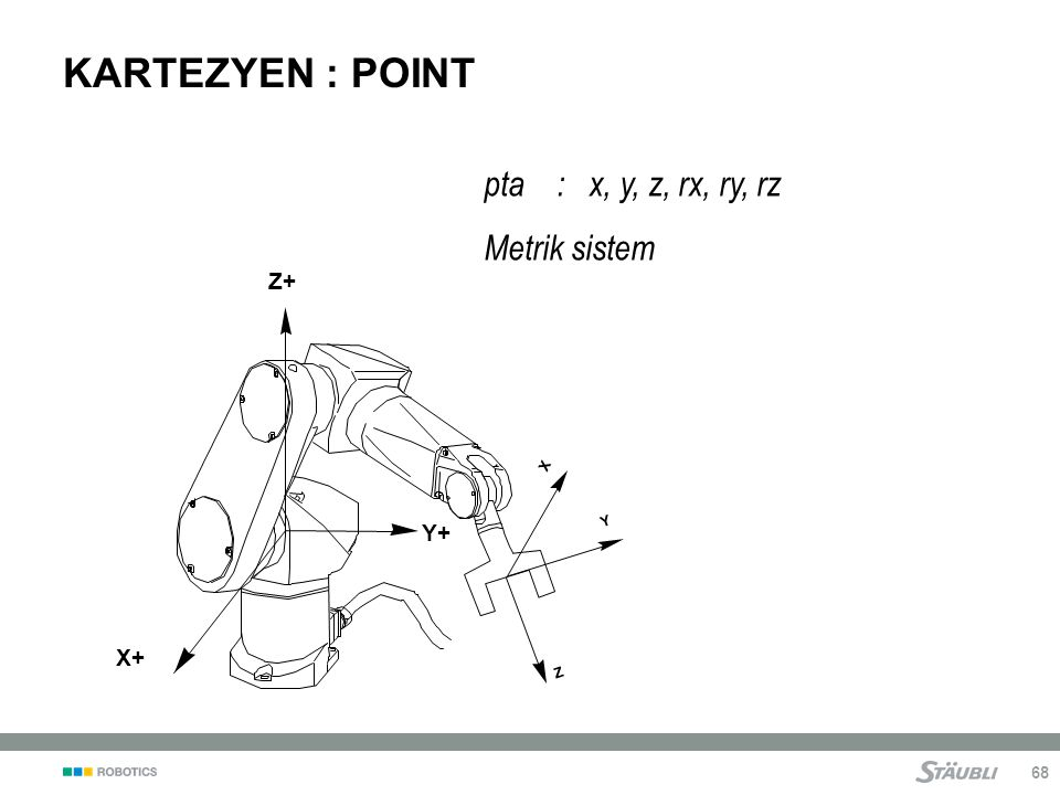 KARTEZYEN : POINT pta : x, y, z, rx, ry, rz Metrik sistem Z+ Y+ Notes: