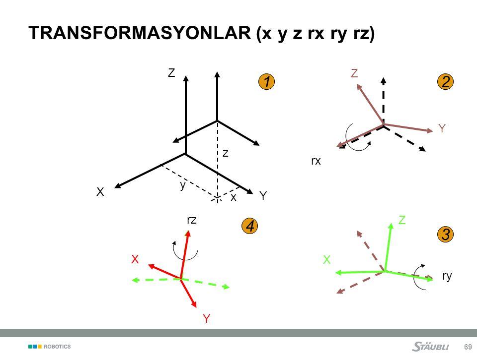 TRANSFORMASYONLAR (x y z rx ry rz)