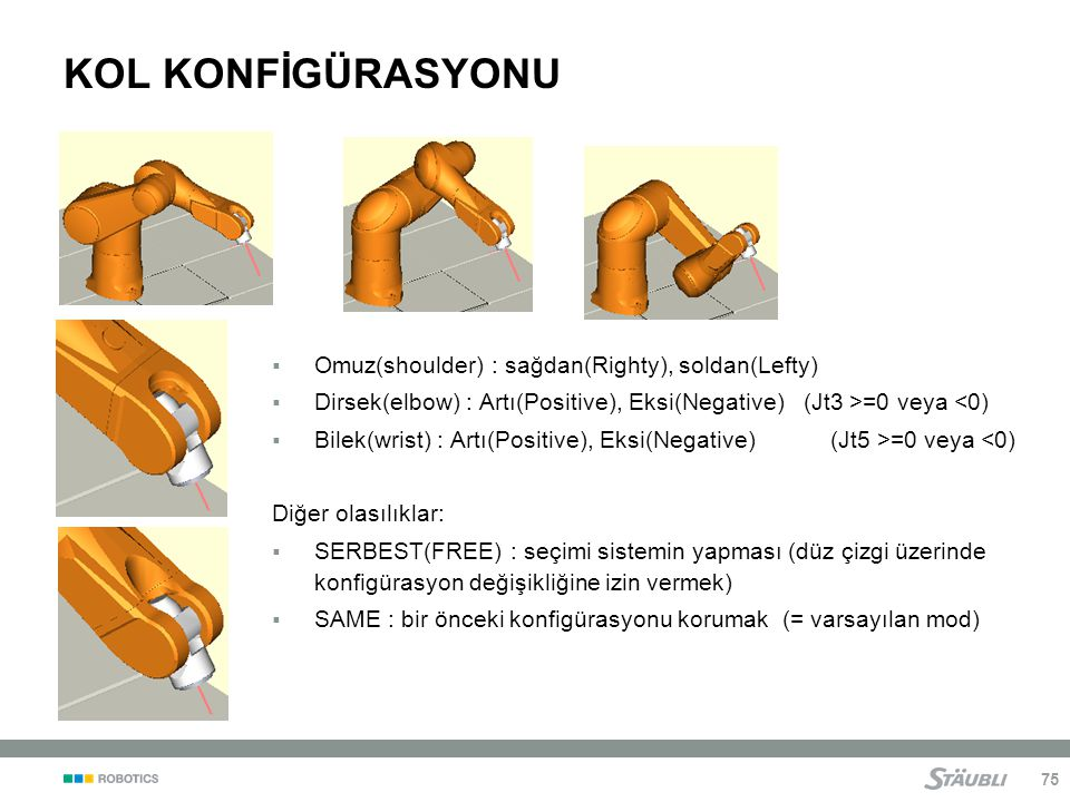KOL KONFİGÜRASYONU Omuz(shoulder) : sağdan(Righty), soldan(Lefty)