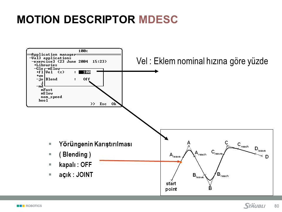 MOTION DESCRIPTOR MDESC