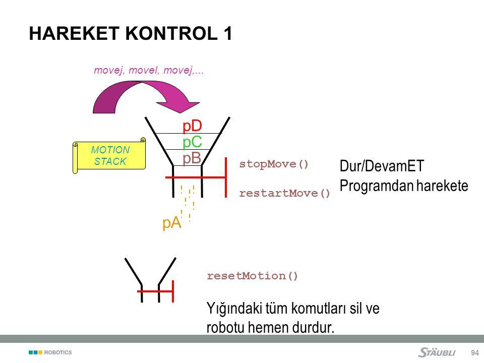 HAREKET KONTROL 1 pD pC pB Dur/DevamET Programdan harekete pA