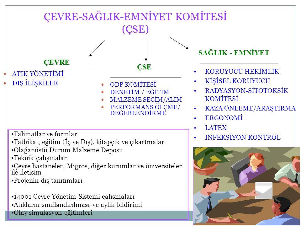 ÇEVRE-SAĞLIK-EMNİYET KOMİTESİ (ÇSE)