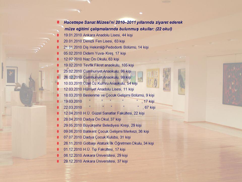Hacettepe Sanat Müzesi'ni 2010–2011 yıllarında ziyaret ederek