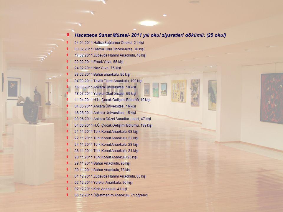 Hacettepe Sanat Müzesi- 2011 yılı okul ziyaretleri dökümü: (25 okul)