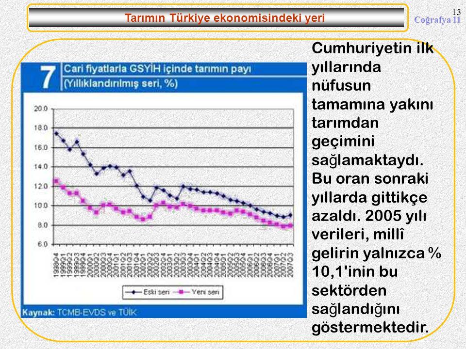 Tarımın Türkiye ekonomisindeki yeri