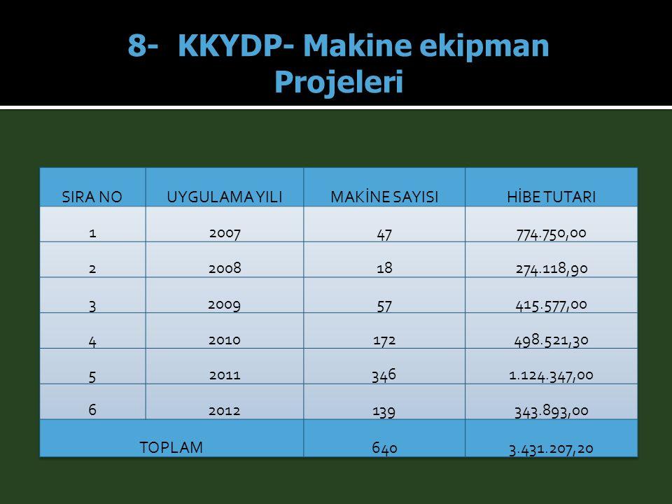 8- KKYDP- Makine ekipman Projeleri