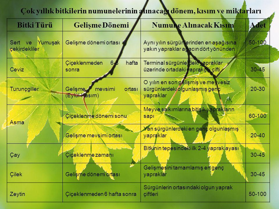 Çok yıllık bitkilerin numunelerinin alınacağı dönem, kısım ve miktarları
