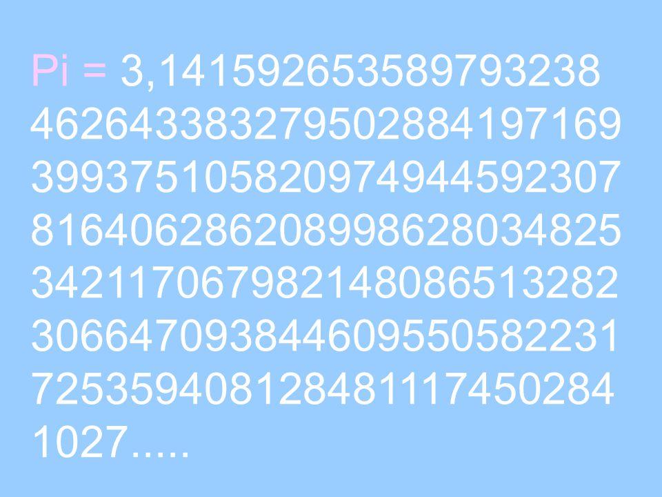 Pi = 3,141592653589793238 4626433832795028841971693993751058209749445923078164062862089986280348253421170679821480865132823066470938446095505822317253594081284811174502841027.....