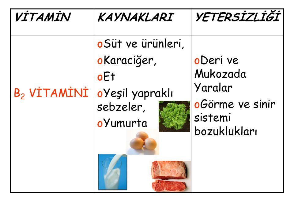 VİTAMİN KAYNAKLARI. YETERSİZLİĞİ. B2 VİTAMİNİ. Süt ve ürünleri, Karaciğer, Et. Yeşil yapraklı sebzeler,