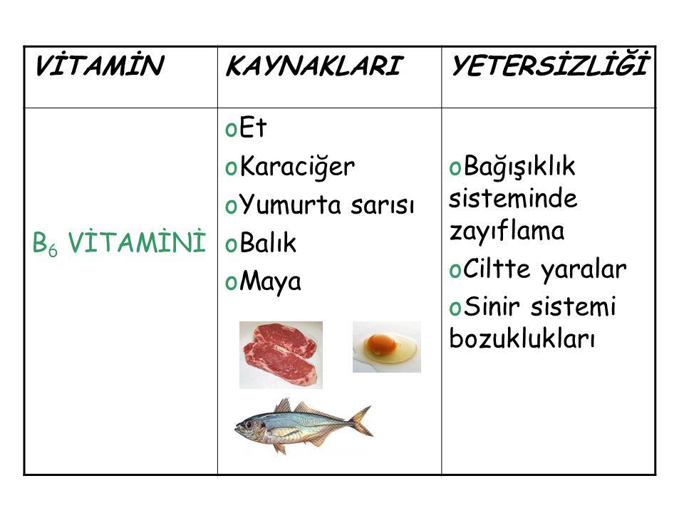 VİTAMİN KAYNAKLARI. YETERSİZLİĞİ. B6 VİTAMİNİ. Et. Karaciğer. Yumurta sarısı. Balık. Maya. Bağışıklık sisteminde zayıflama.