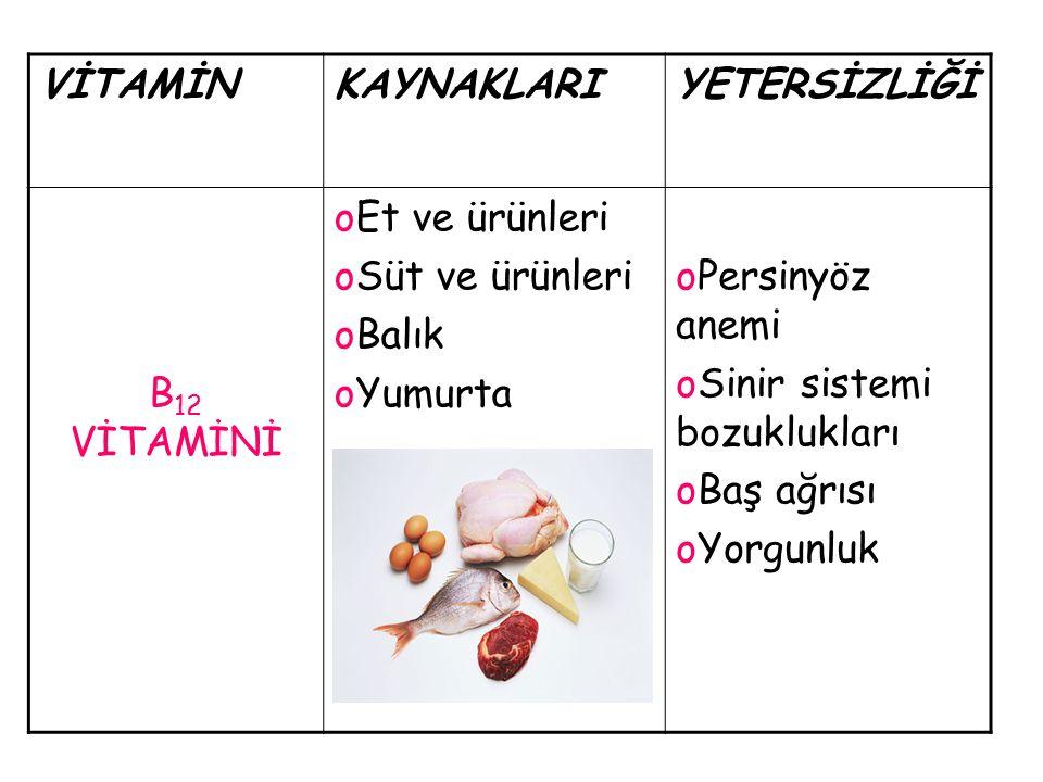 VİTAMİN KAYNAKLARI. YETERSİZLİĞİ. B12 VİTAMİNİ. Et ve ürünleri. Süt ve ürünleri. Balık. Yumurta.