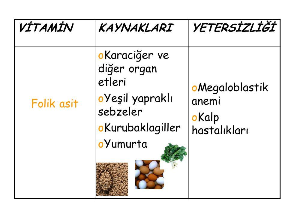 VİTAMİN KAYNAKLARI. YETERSİZLİĞİ. Folik asit. Karaciğer ve diğer organ etleri. Yeşil yapraklı sebzeler.