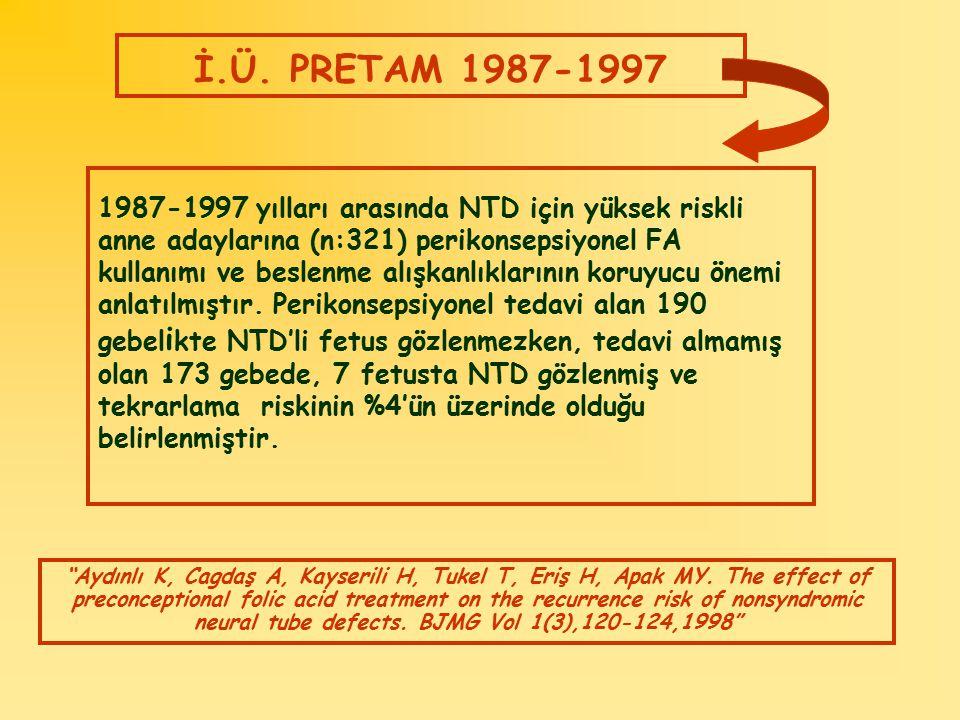 İ.Ü. PRETAM 1987-1997 1987-1997 yılları arasında NTD için yüksek riskli. anne adaylarına (n:321) perikonsepsiyonel FA.