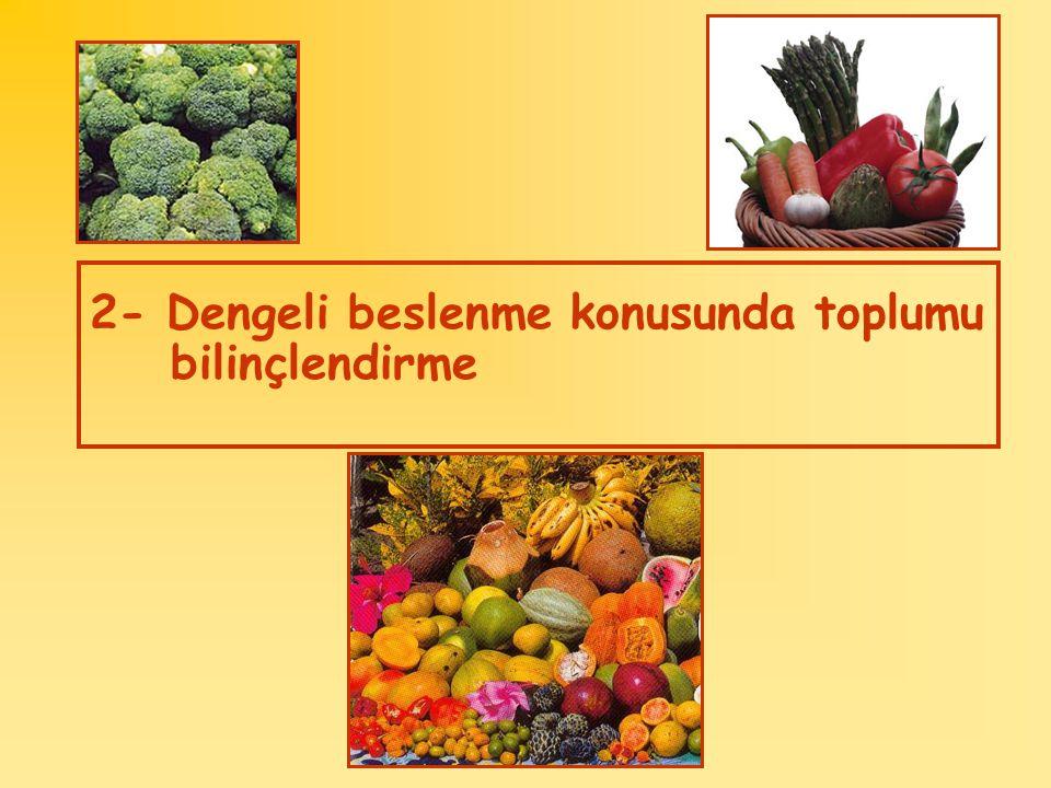 2- Dengeli beslenme konusunda toplumu bilinçlendirme