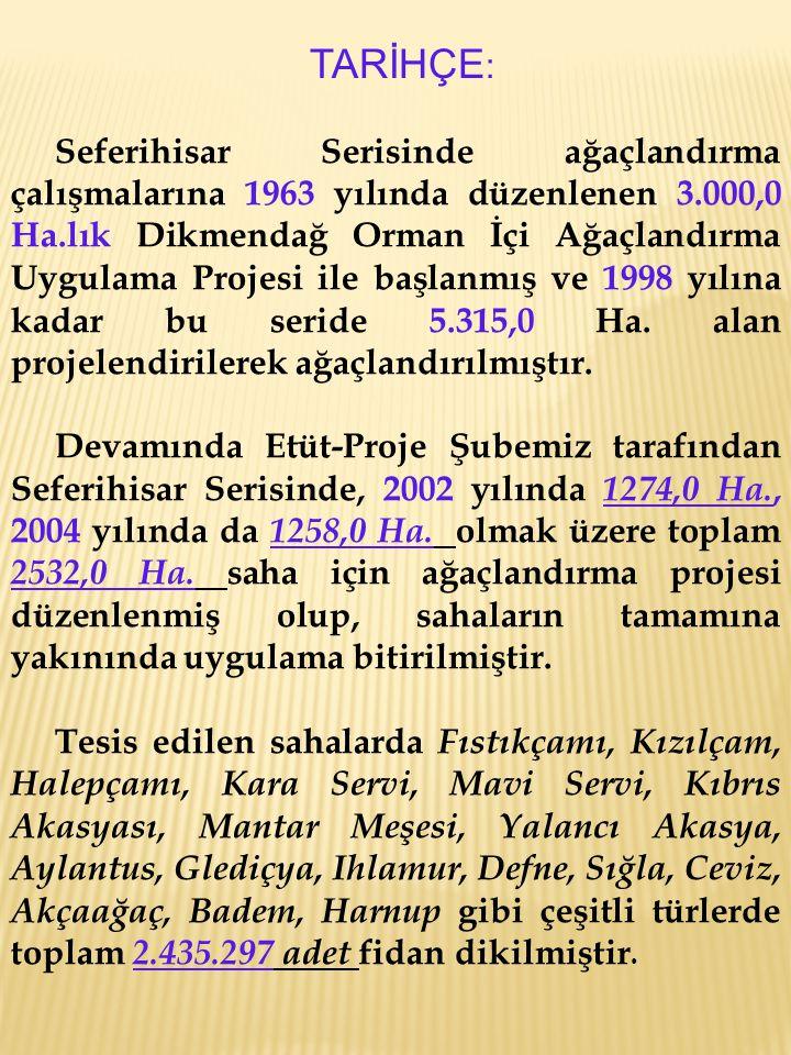 Seferihisar Serisinde ağaçlandırma çalışmalarına 1963 yılında düzenlenen 3.000,0 Ha.lık Dikmendağ Orman İçi Ağaçlandırma Uygulama Projesi ile başlanmış ve 1998 yılına kadar bu seride 5.315,0 Ha. alan projelendirilerek ağaçlandırılmıştır.