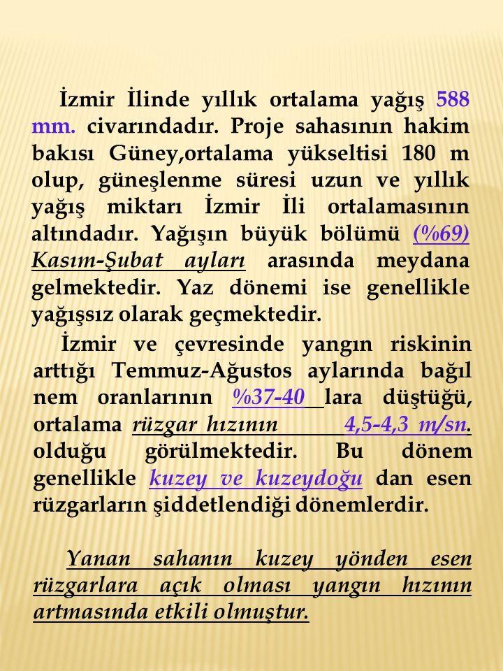 İzmir İlinde yıllık ortalama yağış 588 mm. civarındadır