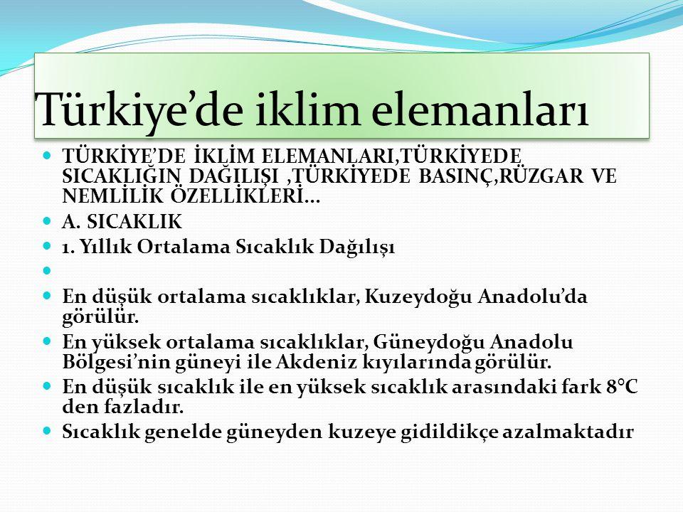 Türkiye'de iklim elemanları