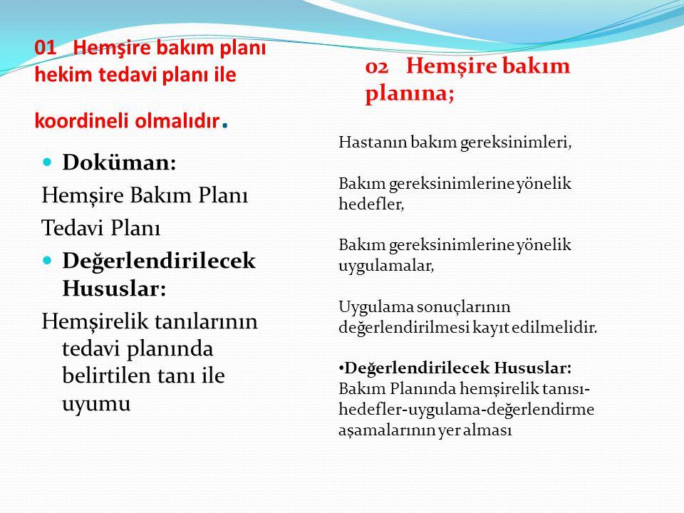 01 Hemşire bakım planı hekim tedavi planı ile koordineli olmalıdır.