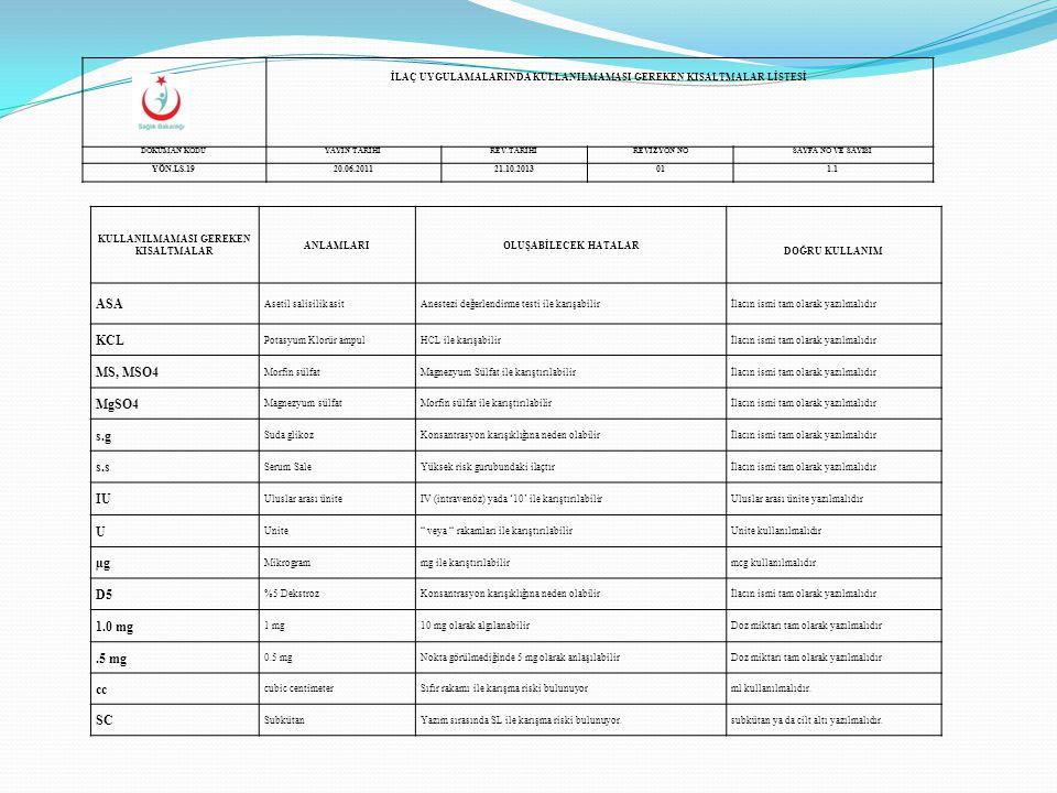 ASA KCL MS, MSO4 MgSO4 s.g s.s IU U µg D5 1.0 mg .5 mg cc SC