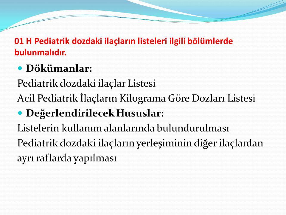 Pediatrik dozdaki ilaçlar Listesi