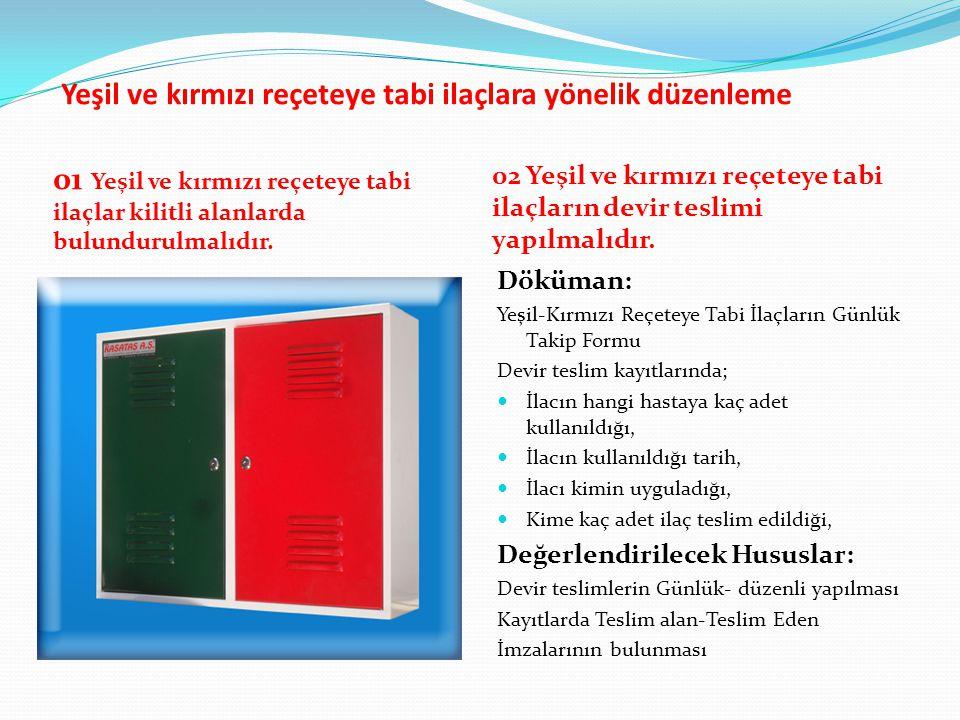 Yeşil ve kırmızı reçeteye tabi ilaçlara yönelik düzenleme