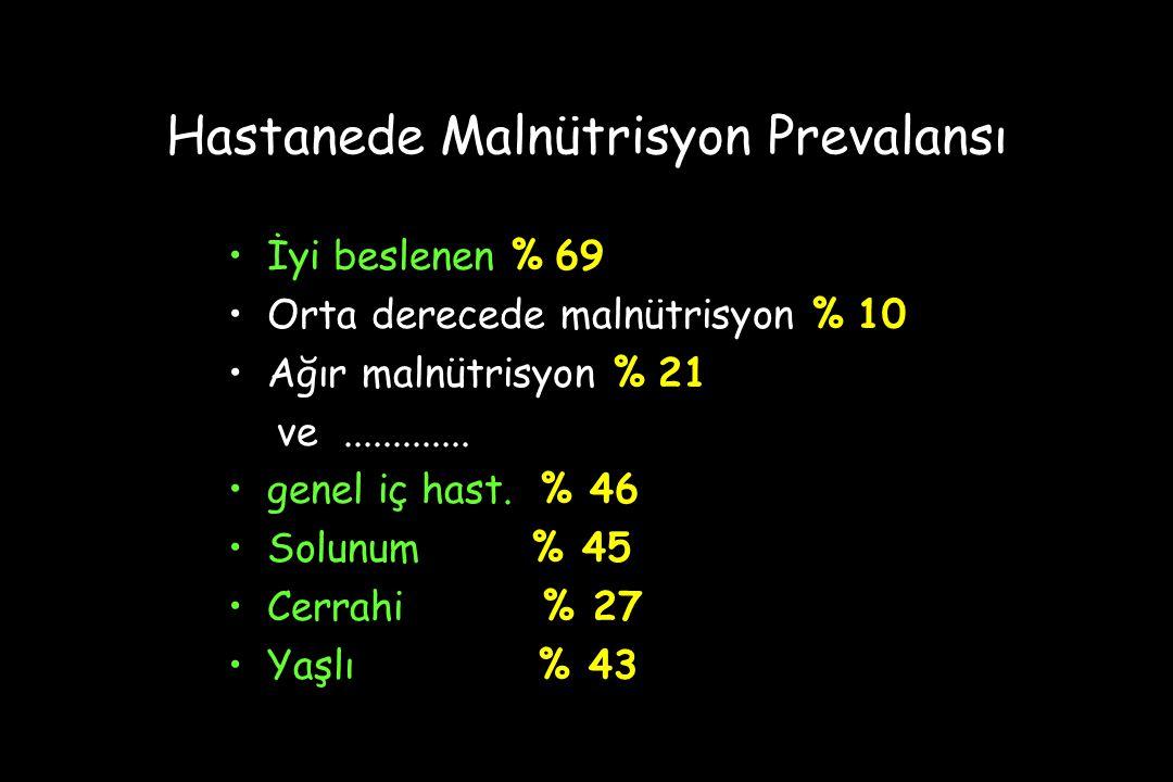 Hastanede Malnütrisyon Prevalansı