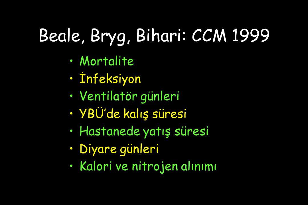 Beale, Bryg, Bihari: CCM 1999 Mortalite İnfeksiyon Ventilatör günleri