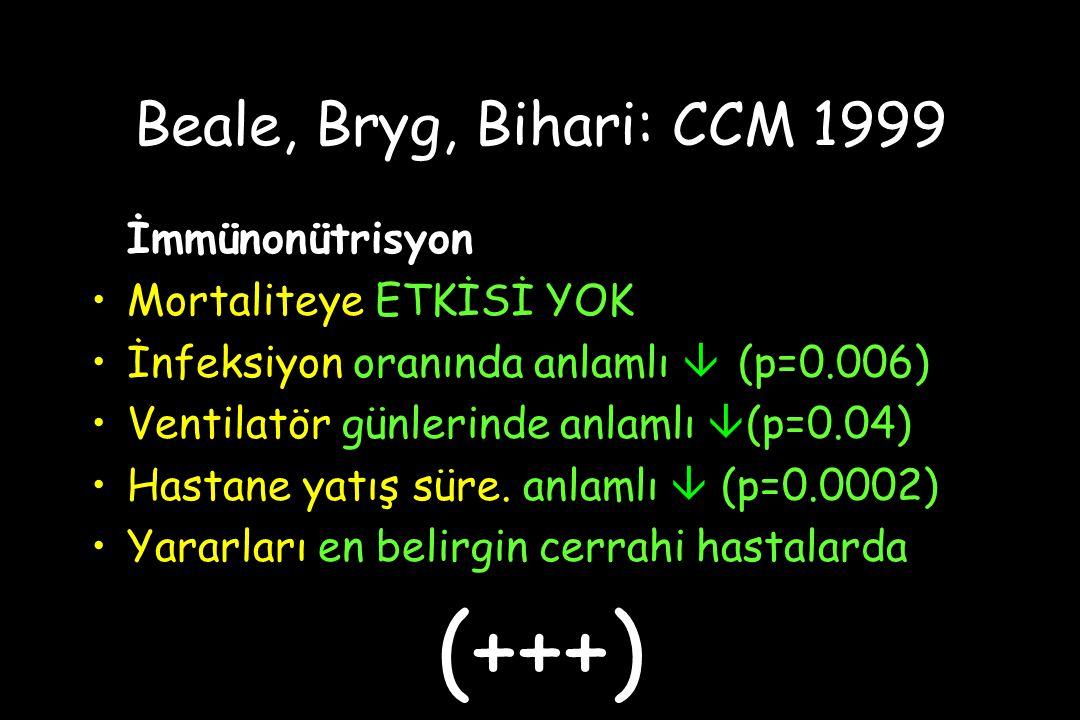 (+++) Beale, Bryg, Bihari: CCM 1999 İmmünonütrisyon