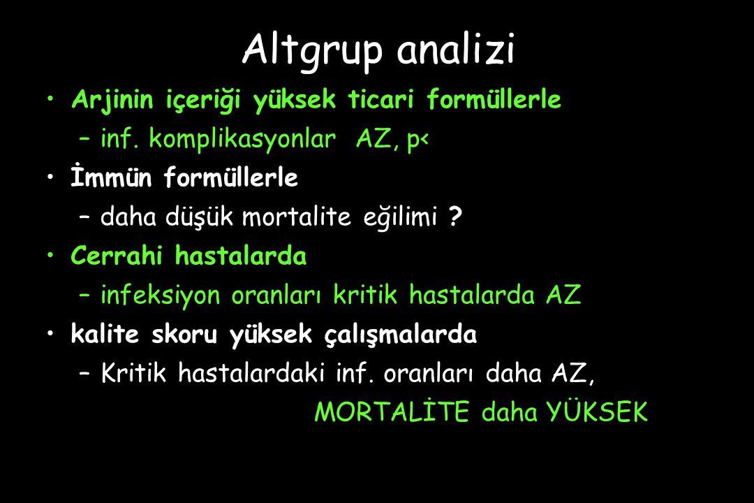 Altgrup analizi Arjinin içeriği yüksek ticari formüllerle